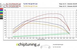 BMW F10 2.0D 184KM 11 na 214KM