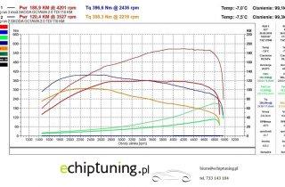 Octavia 2.0TDi CR 110KM 12 188KM 396nm